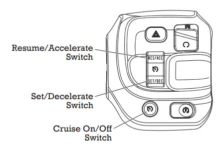 Cruise control switches