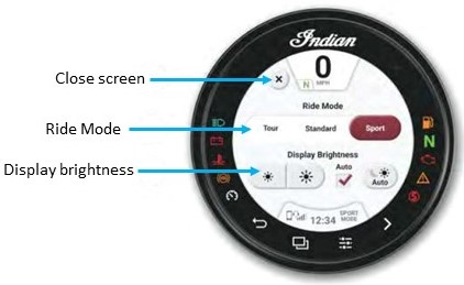 Controls screen diagram