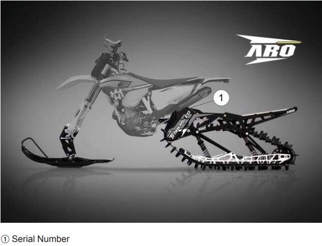ARO serial number