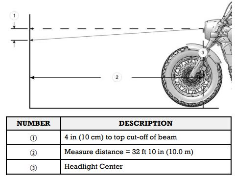 Headlight aim adjustment