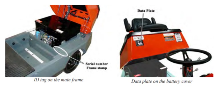 C-425 DC data plate