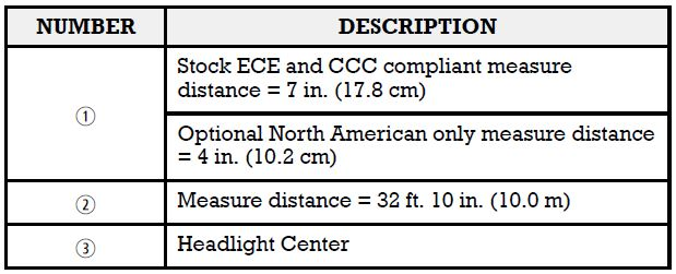 Challenger headlight distances