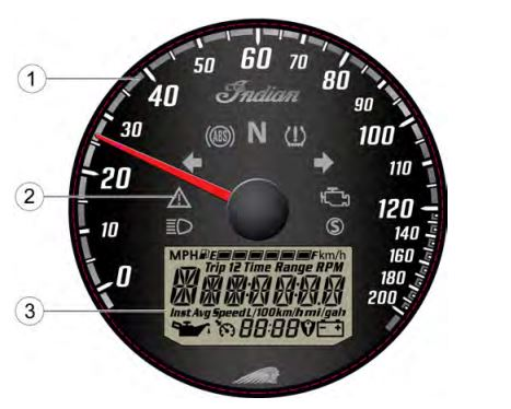 VIDEO: Chief® Instrument Cluster Overview | Indian Motorcycle