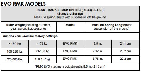 EVO R M K R T S S settings