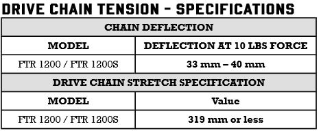 Drive chain specifications