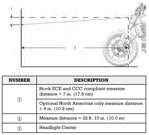 Headlight aim diagram