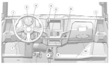 Vehicle controls