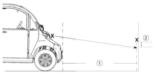 Headlight adjustment