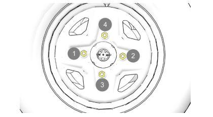 GEM wheel