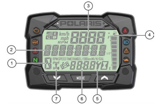 Digital Gauge Overview | Polaris Sportsman