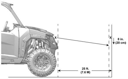 General headlight diagram