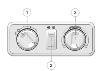 H V A C control panel