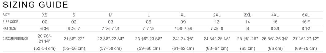 Helmet sizes