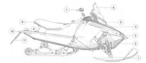 INDY EVO chassis