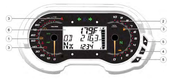 Instrument cluster diagram
