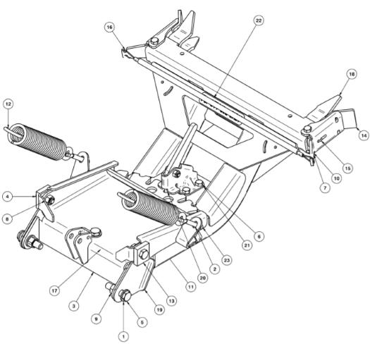 Lock & Ride Glacier pushframe diagram