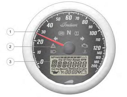 Scout gauge