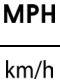 Vehicle speed indicator