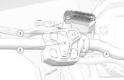 Hand control diagram