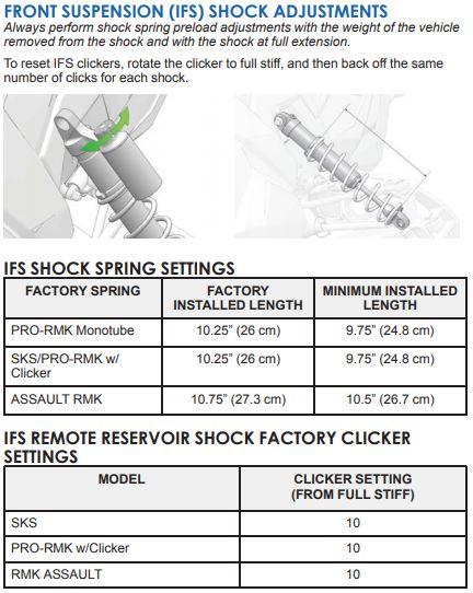 Customizing Your Suspension Setup on RMK®, Pro-RMK®, and SKS