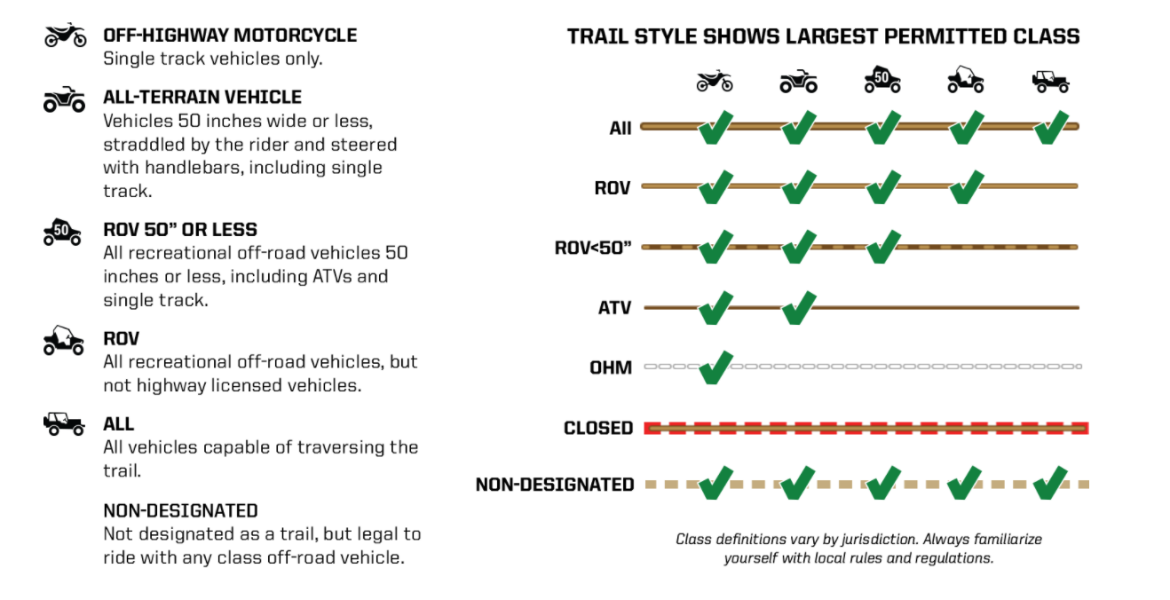 ORV Trail Legend Key