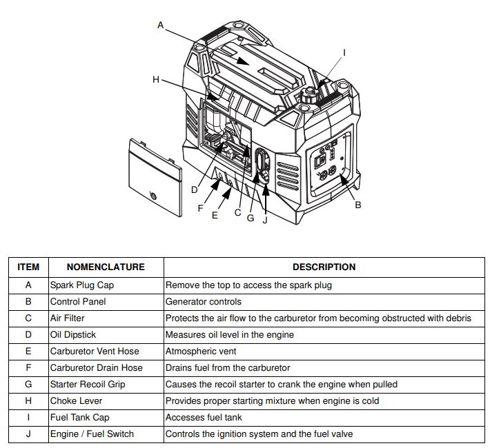 P1000i and P2000i components