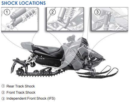 Customizing Your Suspension Setup on Pro-XC® Models
