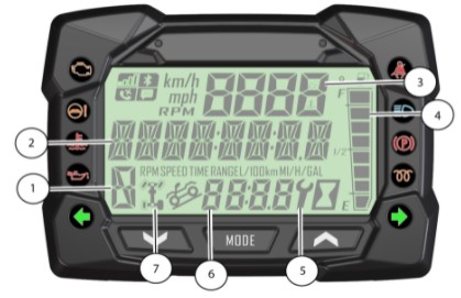 Pro XD gauge