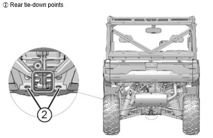 Rear tie down points
