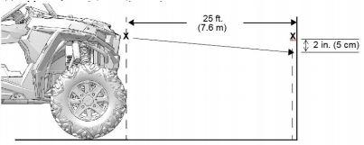 RZR 900 headlight diagram