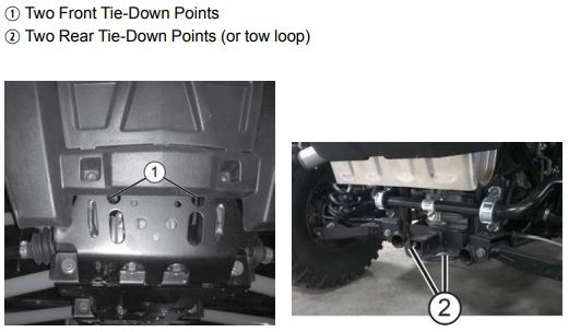 Tie down points