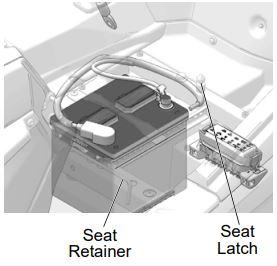 Razor seat
