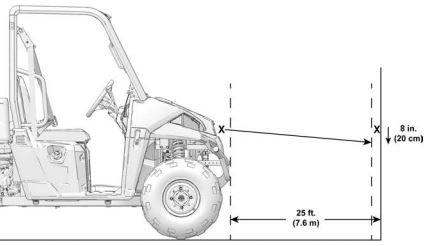 Ranger 570 headlight diagram