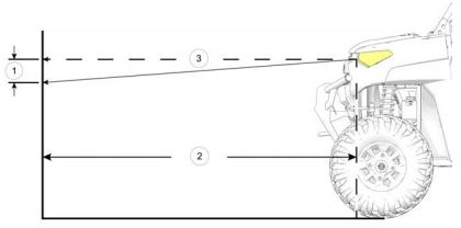 Ranger XP headlight diagram
