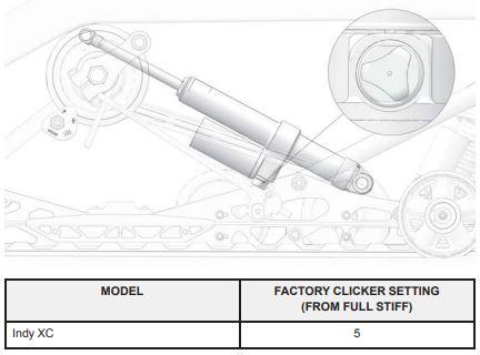 Rear clicker settings