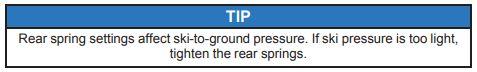 Rear spring tip