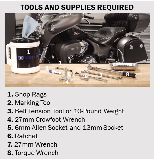 Required tools