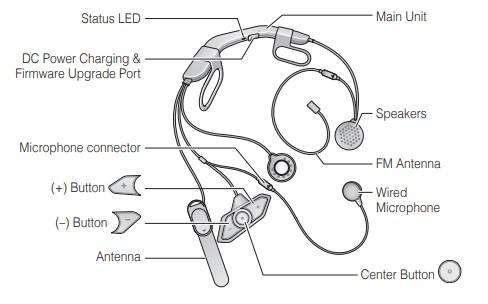 SENA headset