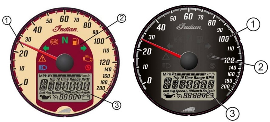 Scout® Gauge Overview | Indian Motorcycle Canada