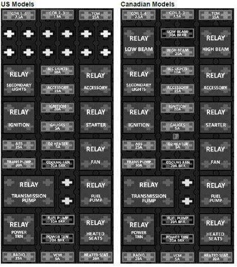 fuses in main fuse box