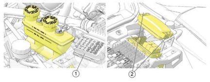 Slingshot fuse box