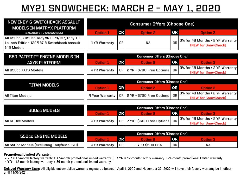 Canada Snow Check offers