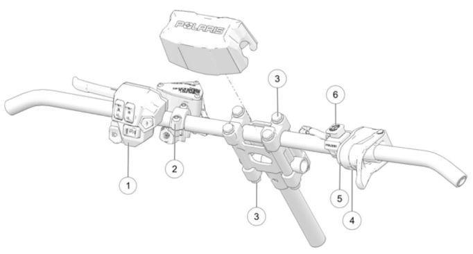 handlebar component fasteners