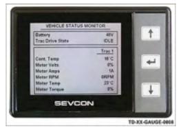 Vehicle status screen