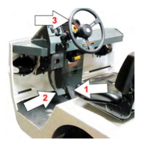 pedals and steering