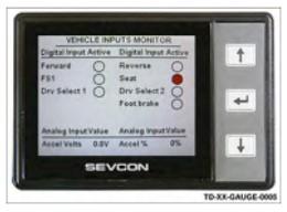 Vehicle inputs monitor