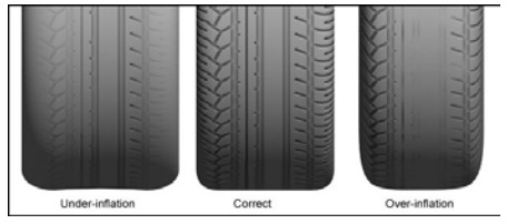 Taylor-Dunn tire inflation