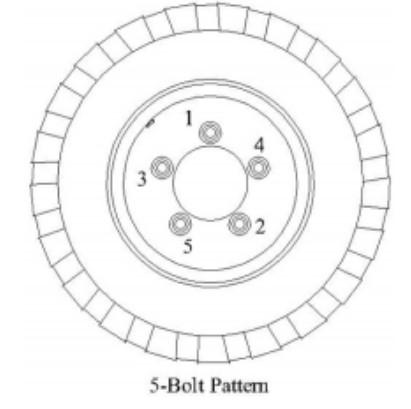 lug nut install pattern