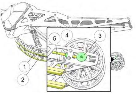 Track tension adjustment diagram