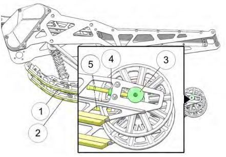 Track tension adjustment diagram